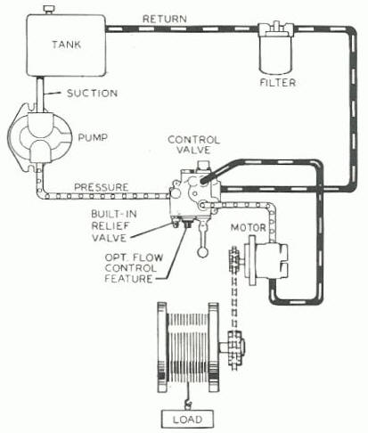 Winch Hydraulic Diagram winch hydraulic diagram jpg 12v hydraulic power pack wiring diagram at couponss.co
