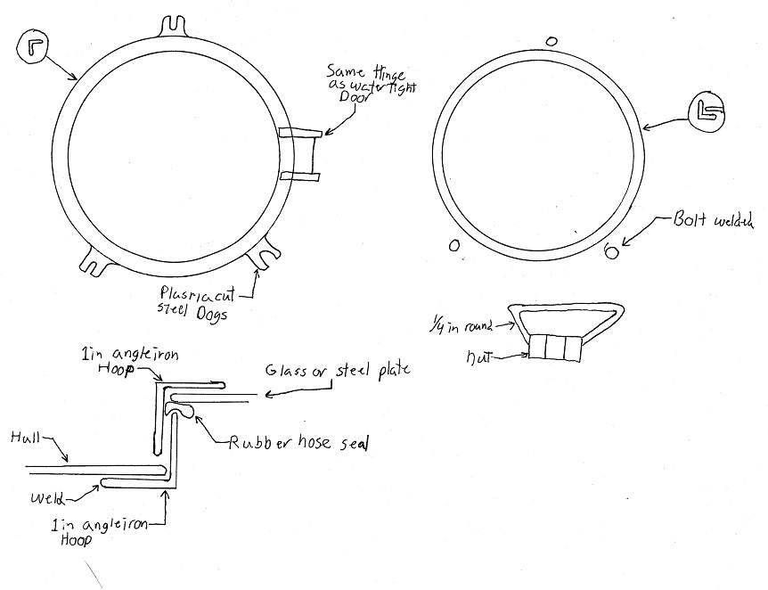 porthole plan by devin holland