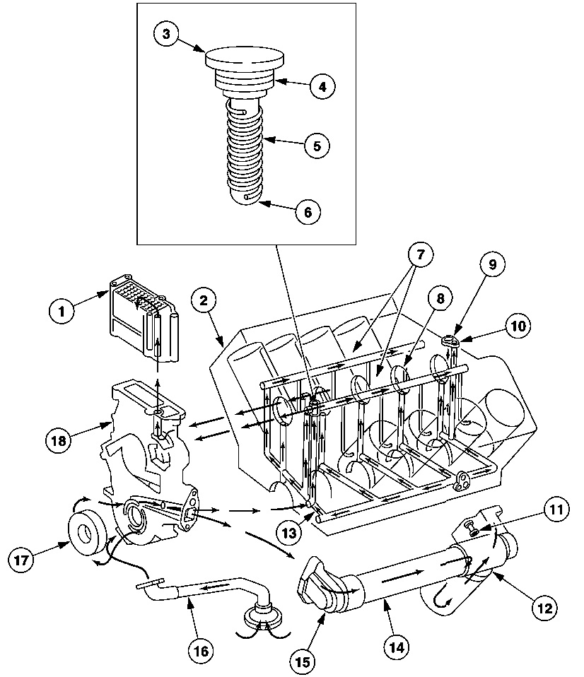 engine and jet drive Turbine Engine Breakdown oil system