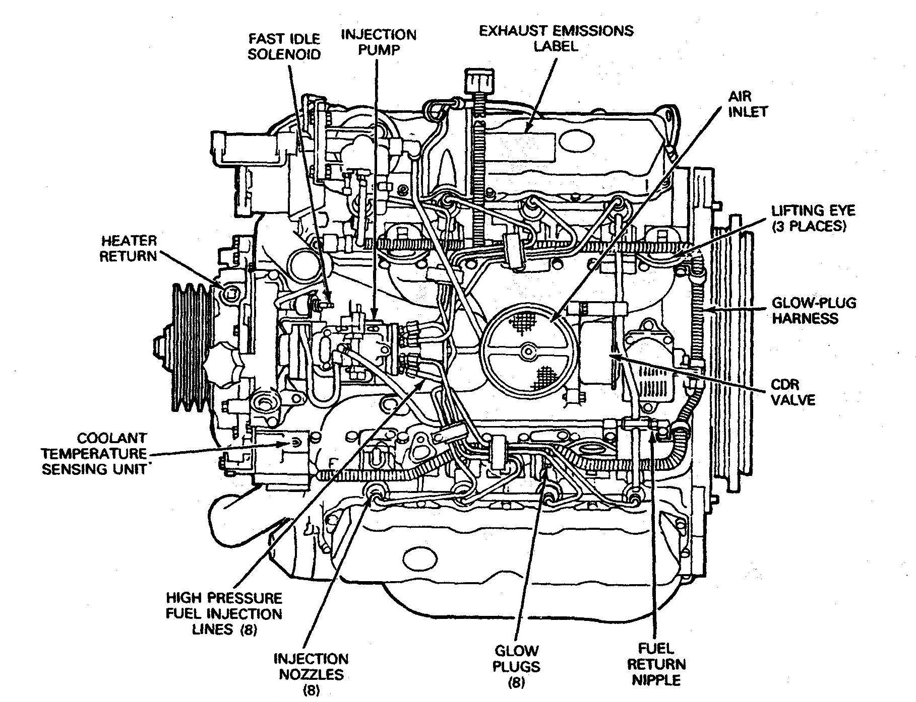 Engine and jet drive on 1963 gmc wiring diagram
