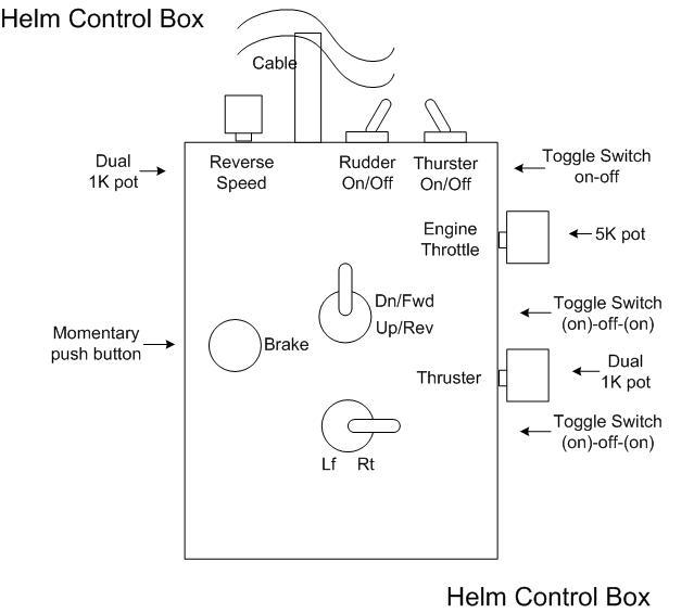 minn kota 5 speed switch wiring diagram thrusters  thrusters
